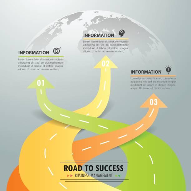 ilustraciones, imágenes clip art, dibujos animados e iconos de stock de opciones de plantilla 3 de carretera forma infográfica. puede utilizarse para el diseño de flujo de trabajo, diagrama, número opciones, cronograma y pasos - infografías demográficas
