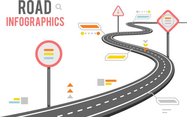 weg weg infografiken zeichen design vektor-illustration - landstraße stock-grafiken, -clipart, -cartoons und -symbole