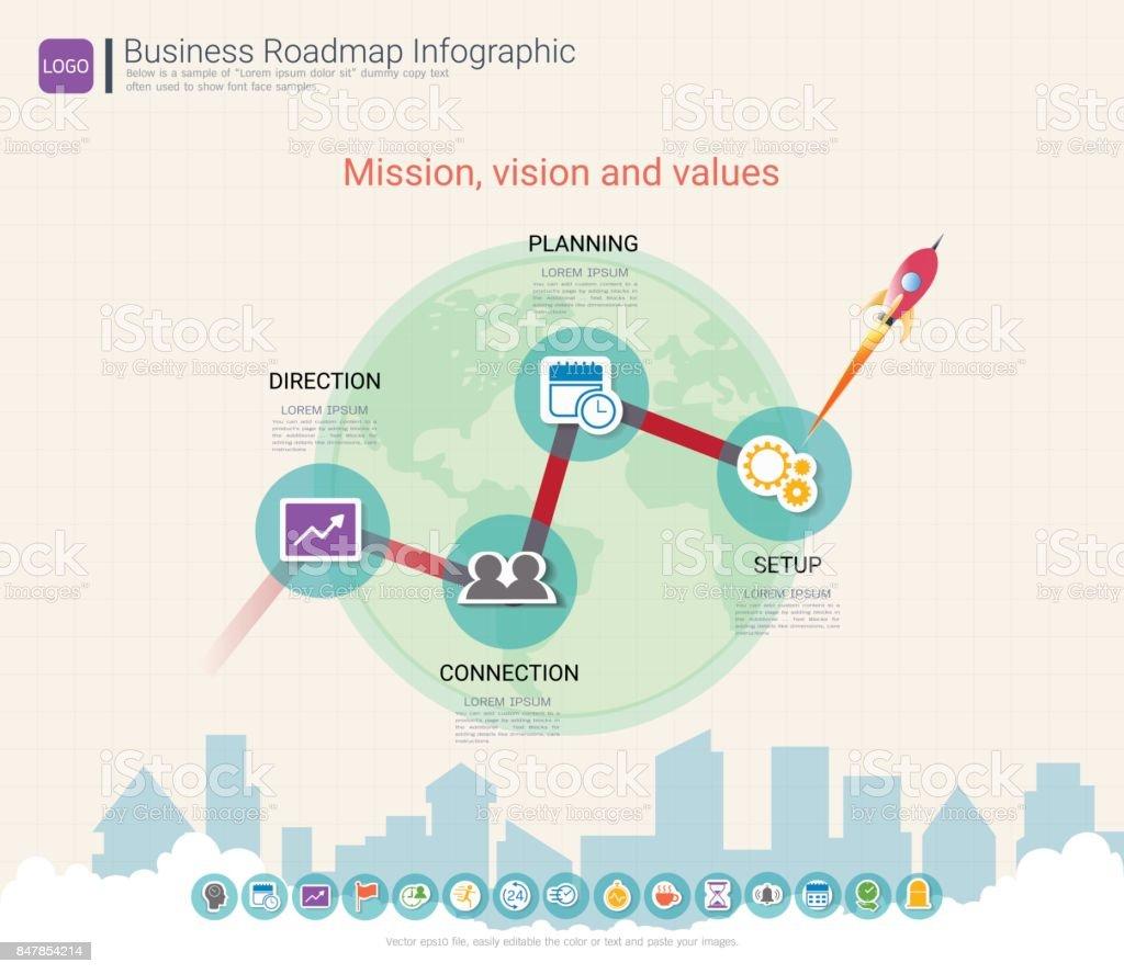 Ilustración de Hoja De Ruta Timeline Infografía Diseño Plantilla ...