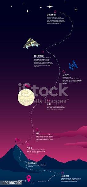 istock Roadmap to the stars 1204587299