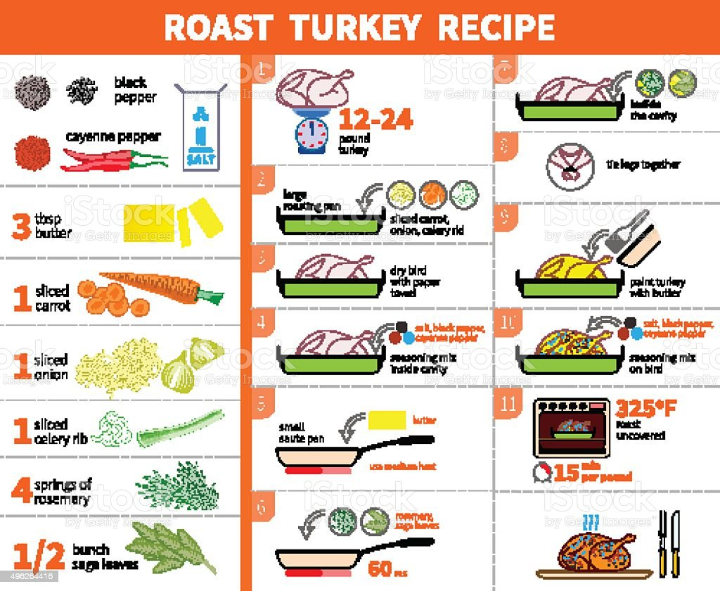 roast turkey step by step recipe infographic stock vector art