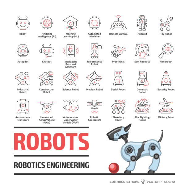 Robotics Industry Outline Icon Set With Flat Toy Dog Robot
