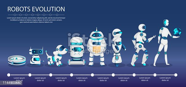 Robot and technology evolutions concept. Infographics about different kinds of robots its functionality and evolution through the time