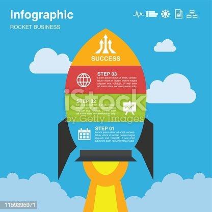 Rocket Target Infographic