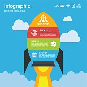 infographic, business, icon, rocket, target