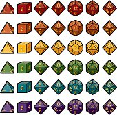 Roleplaying Polyhedral Dice Sets