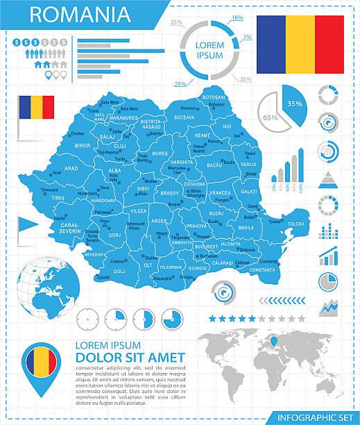 Romania - infographic map - Illustration Vector map of Romania with infographic elements romania stock illustrations