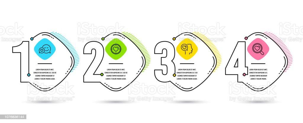 icônes de datation