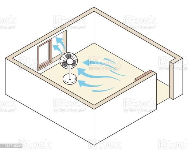 Room Ventilation A Good Example If There Is Only One Window Place A Fan Near The Window To Create A Flow Of Wind Or Air Stock Illustration - Download Image Now