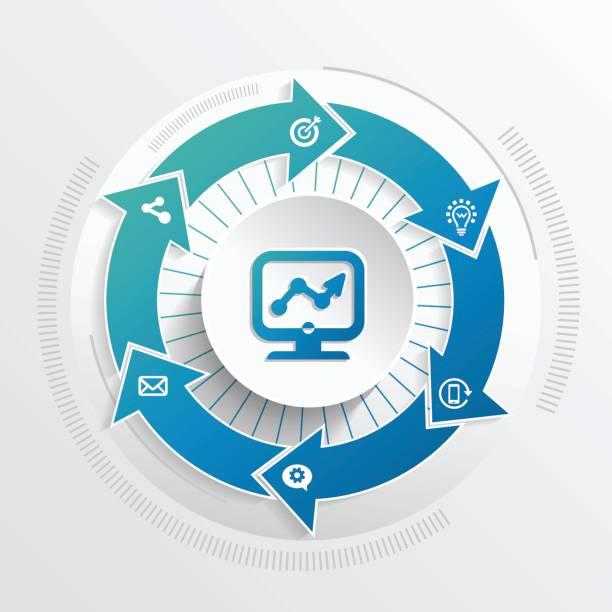 rotating arrow computing concept - oś czasu pomoc wizualna stock illustrations