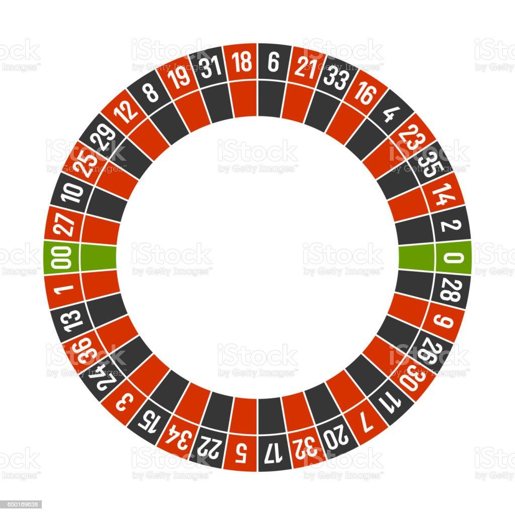 Casino Roulette Rad Vorlage Mit Doppelnull Auf Weißem Hintergrund ...