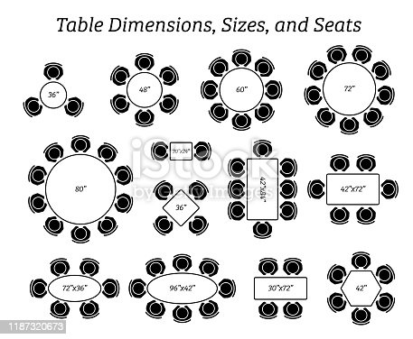 Pictogram icons depict the top view and number of seating in different type of table design and sizes.