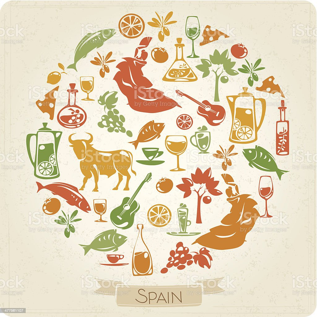 Round pattern with Spain themed elements vector art illustration