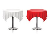 Round Table with Tablecloth Isolated on White Background