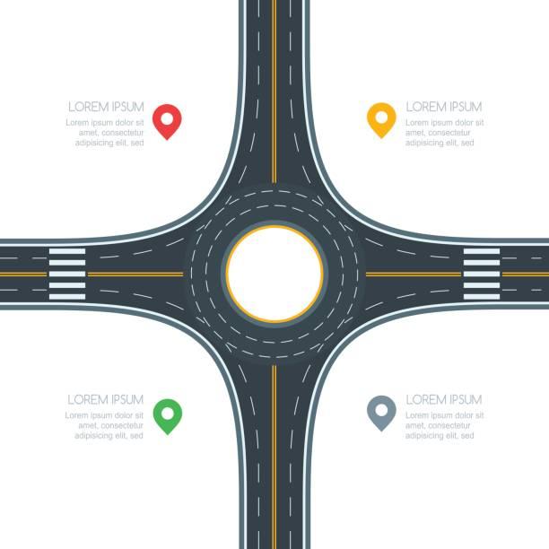 stockillustraties, clipart, cartoons en iconen met rotonde road junction, geïsoleerd op een witte achtergrond, vectorillustratie. infographics sjabloon met kopie ruimte. - rotonde kruispunt