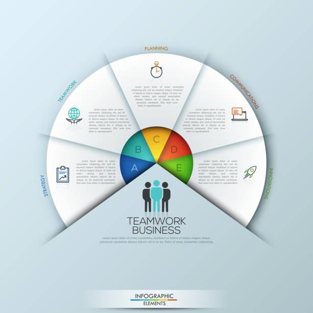 stockillustraties, clipart, cartoons en iconen met afgeronde infographic design layout met 5 sectorale elementen verbonden - vijf dingen