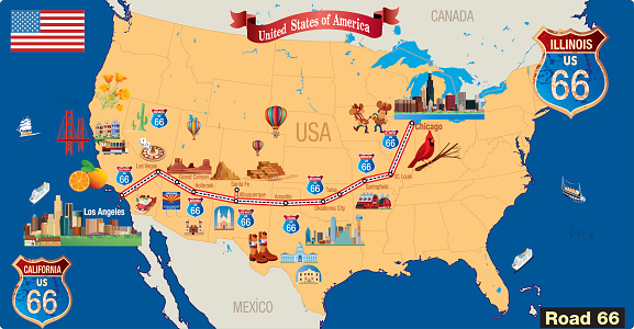 Route 66 and USA