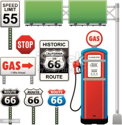 Route 66 Collection