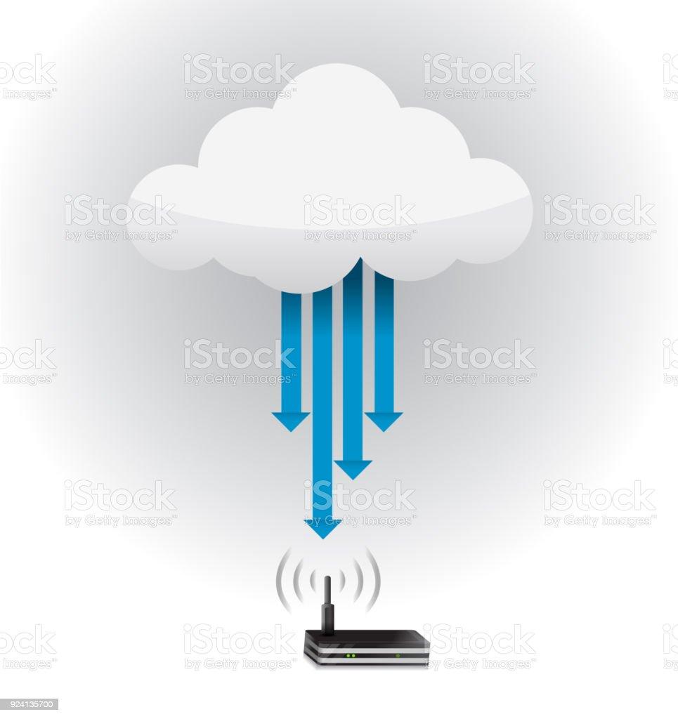 router cloud computing connection concept illustration design vector art illustration