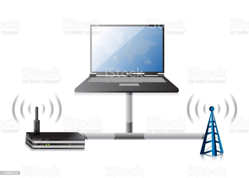 router electronic technology communication illustration design graphic vector art illustration