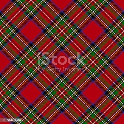 Repeating pattern design of Royal Stewart Modern tartan