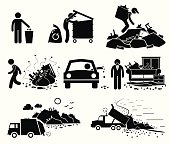 A set of human pictogram representing rubbish and trash thrown by irresponsible people. It also represent some good people trying to recycle the garbage from dump site.