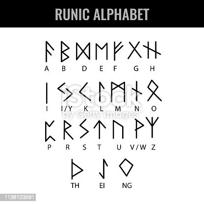 Runic Alphabet table and its Latin letter interpretation. Vector illustration.