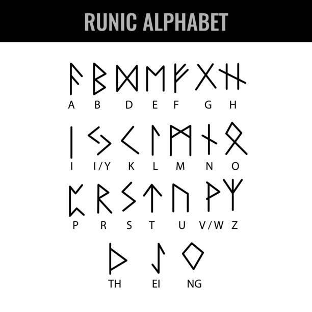 Runic Alphabet and its Latin letter interpretation. Vector illustration. Runic Alphabet table and its Latin letter interpretation. Vector illustration. alphabet symbols stock illustrations