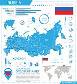 Russia - infographic map - Illustration