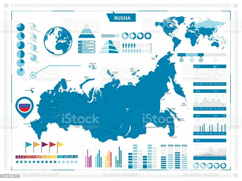 Russian Federation Map And Infograpchic Elements Stock Vector Art ...