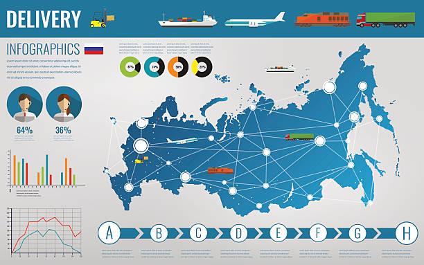 Federación Rusa de transporte y logística. - ilustración de arte vectorial