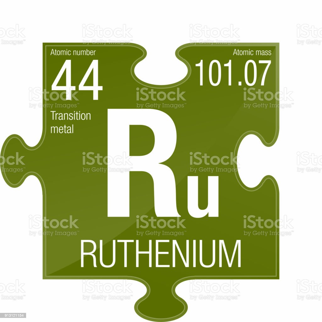Ruthenium Symbol Element Number 44 Of The Periodic Table Of The