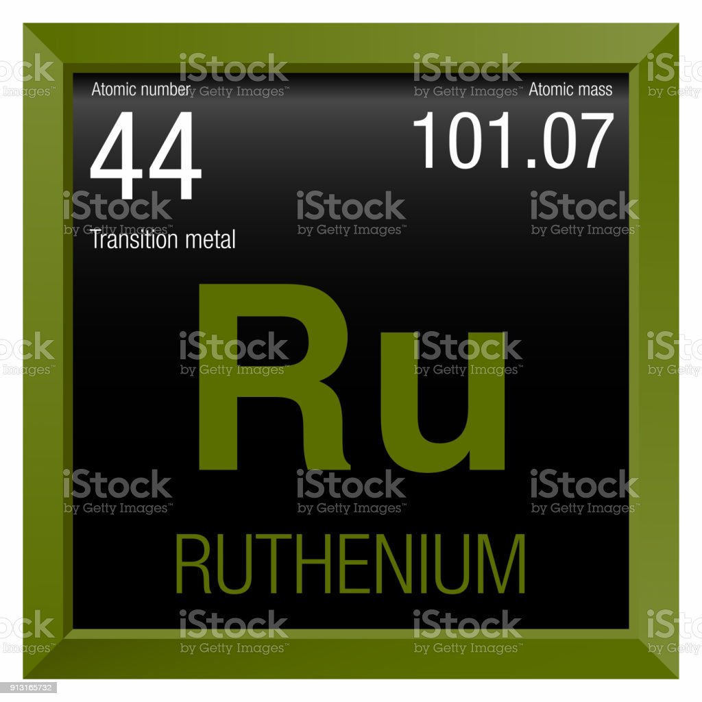 Ruthenium symbol element number 44 of the periodic table of the element number 44 of the periodic table of the elements chemistry royalty urtaz Images
