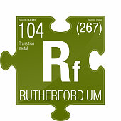 Roentgenium symbol element number 111 of the periodic table of the element number 104 of the periodic table of the elements chemistry urtaz Gallery