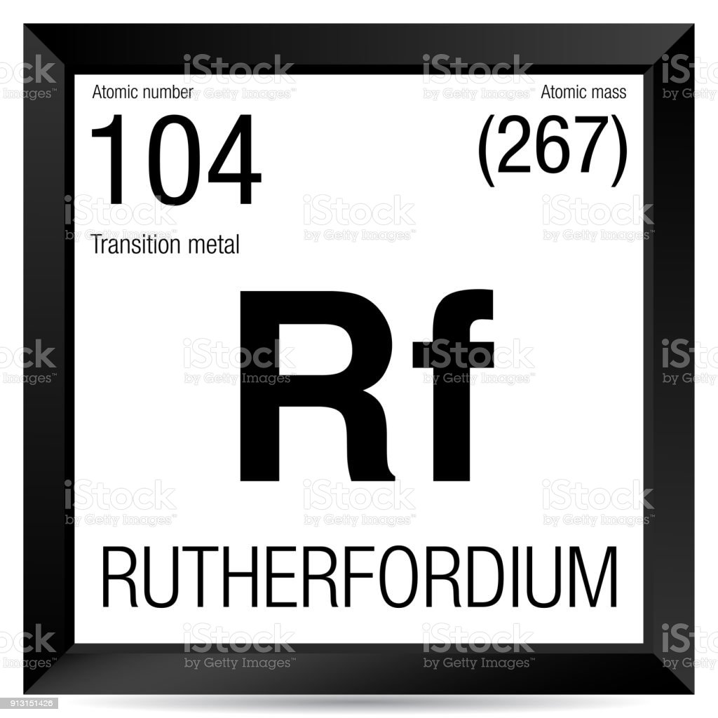 Rutherfordium On The Periodic Table