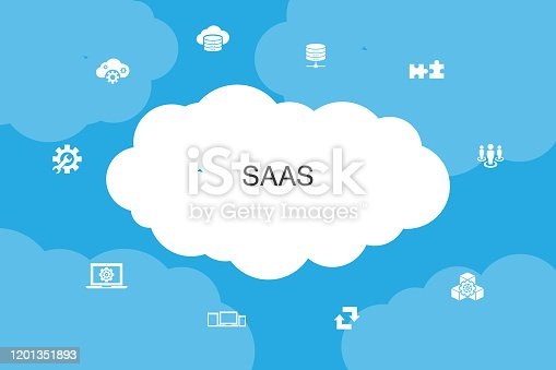 SaaS Infographic cloud design template. cloud storage, configuration, software, database  simple icons