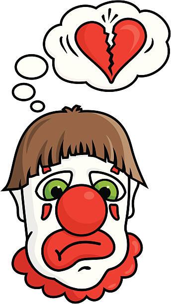 Royalty Free Sad Clown Face Paint Cartoons Clip Art Vector Images