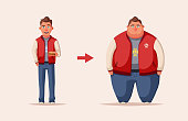 Sad fat man. Obese character. Fatboy. Cartoon vector illustration. Concept of weight. Funny cartoon character. Before and after