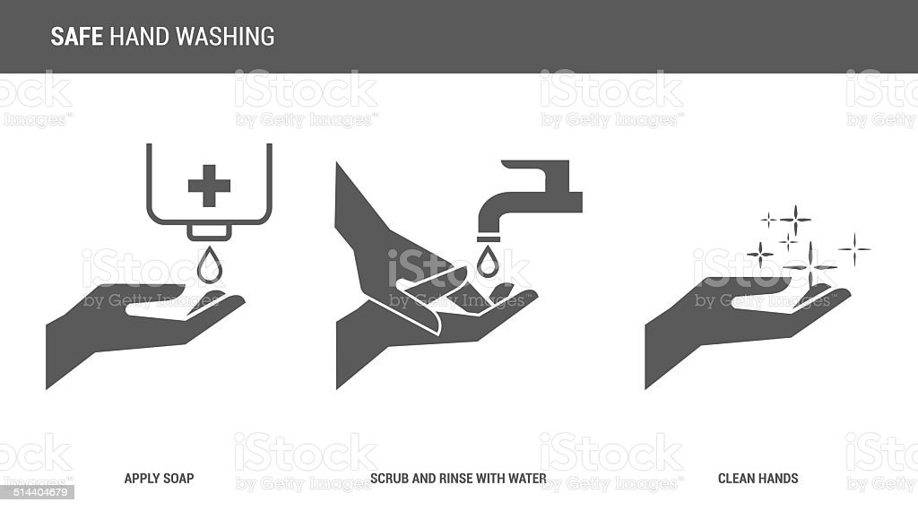 Safe hand washing vector art illustration