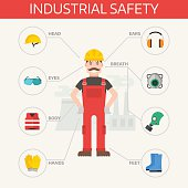 Safety industrial gear kit and tools set flat vector illustration