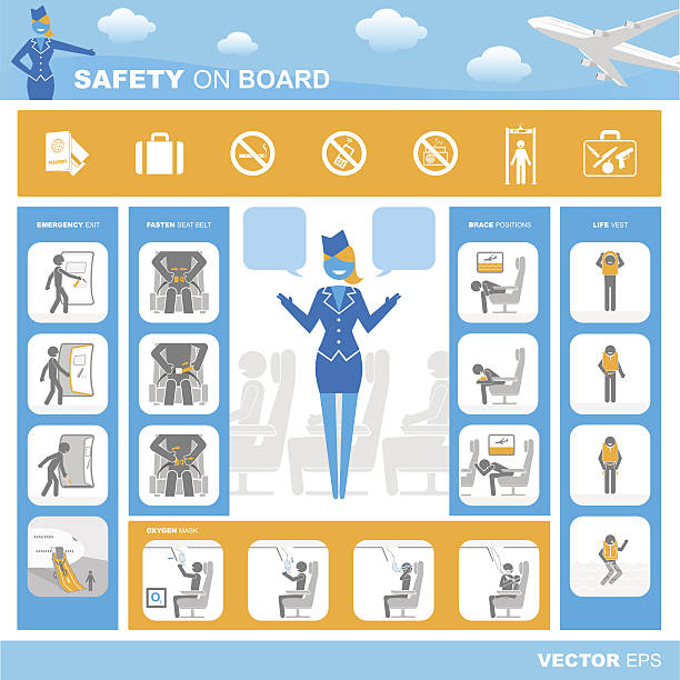Safety on board Safety on board procedures with set of icons instructions stock illustrations