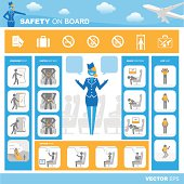 Safety on board