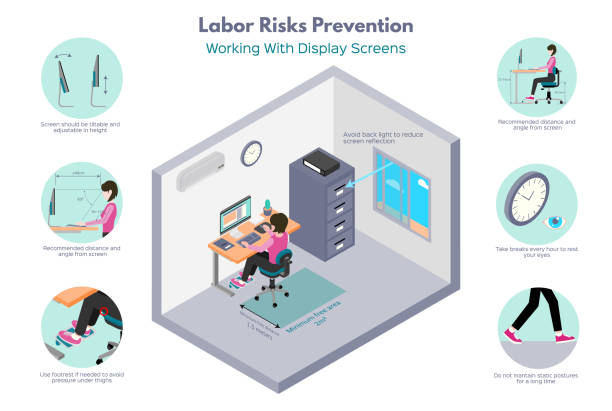 Safety Recomendations When Working With Display Screens Labor risks prevention. Office works. Recomendations about working with display screens. Isometric illustration, isolated on white background. posture stock illustrations