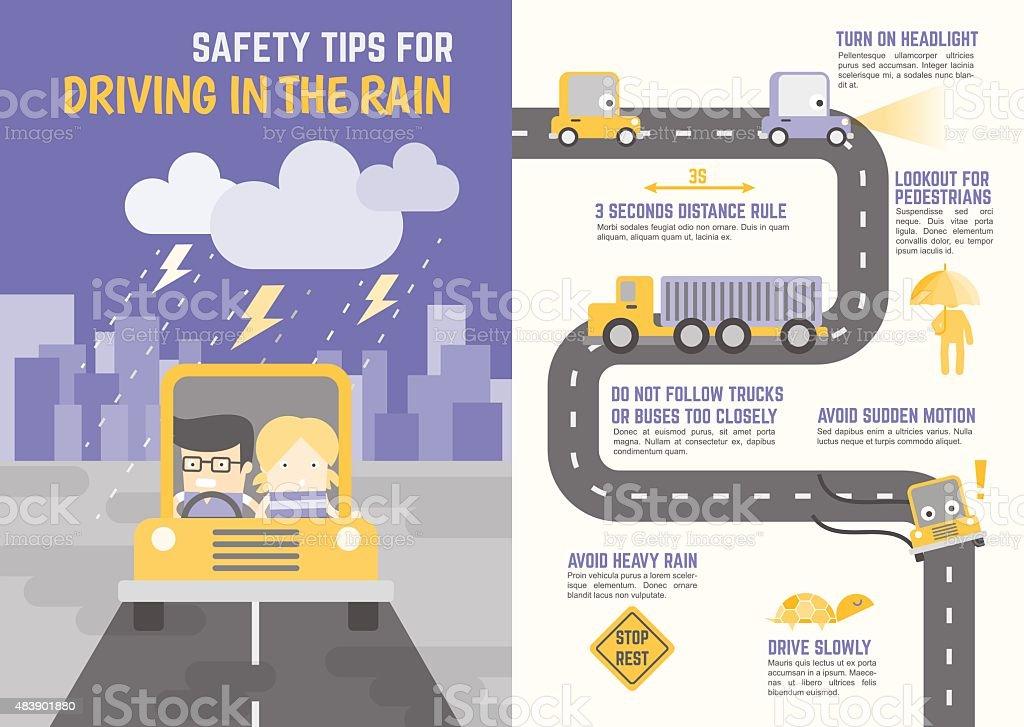 Consejos sobre seguridad para conducir en la lluvia - ilustración de arte vectorial