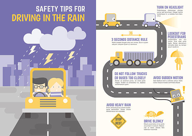 safety tips for driving in the rain vector art illustration