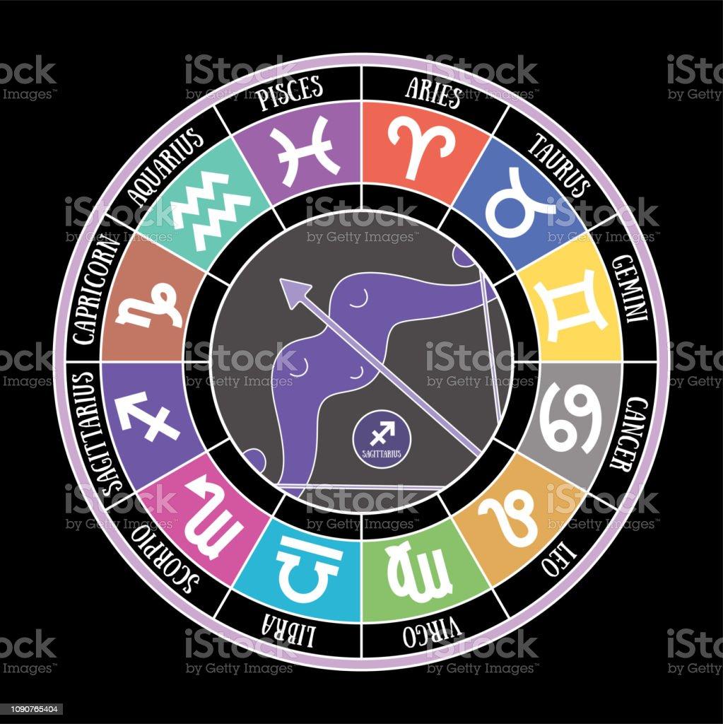 horoskop widder zwilling