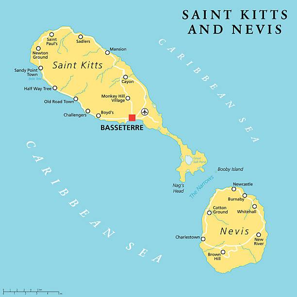 St Kitts Island Group