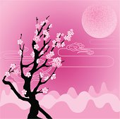 Sakura background for web page, print & all kind of design work, fully editable. ZIP contain hires jpg, AI 10 & AI CS2.