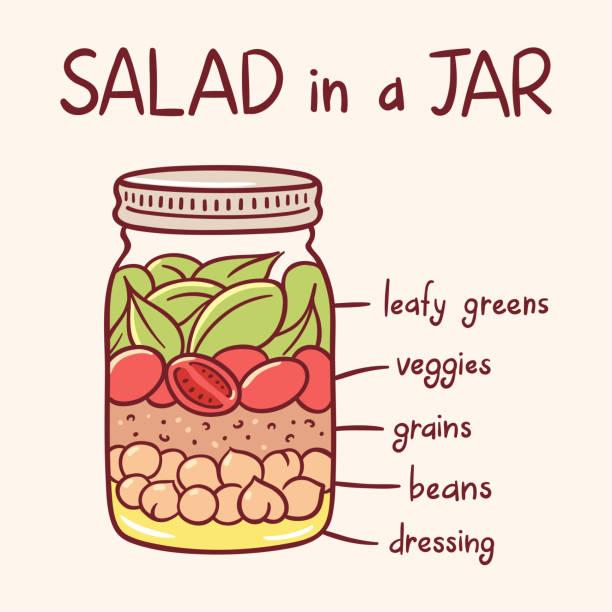 ilustrações de stock, clip art, desenhos animados e ícones de salad in a jar illustration - quinoa