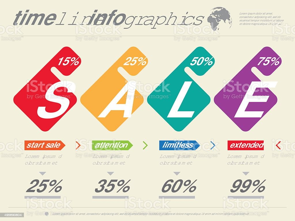 Sale infographic time line. Timeline of Social tendencies vector art illustration